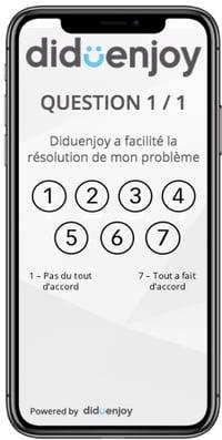 Echelle CES iPhone X Diduenjoy